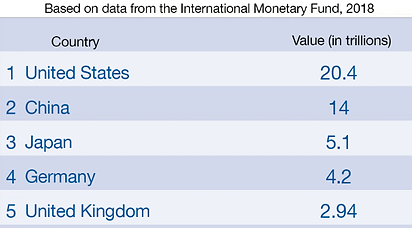 WORLD BIG ECONOMIES.png