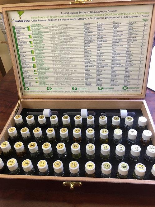Solo para ALUMNAS Aromateca 44 Ae