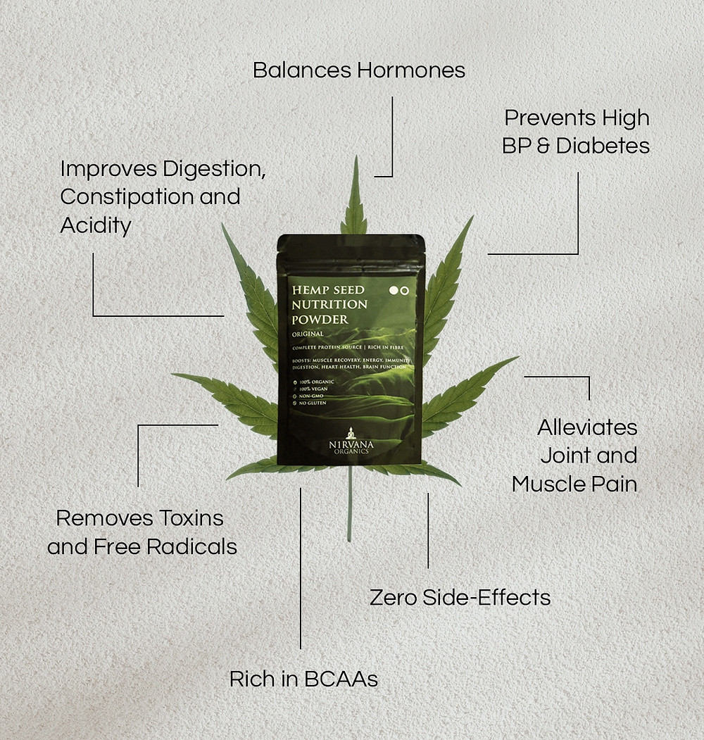 small package of hemp powder showing its benefits