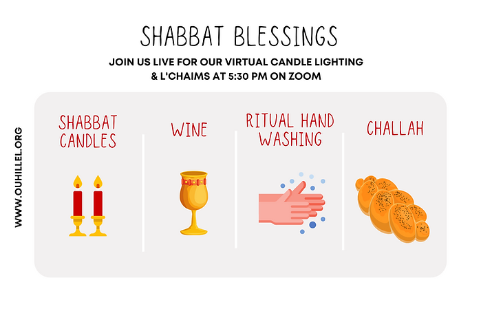 Shabbat Blessing Card 1.png