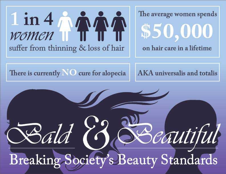 air has long been a part of beauty standards despite the prevalence of hair loss among women. Graphic by Sam Nar
