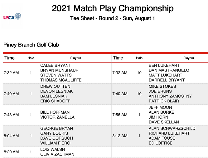2021-08-01 Match Play.png