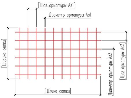 Прототип Сетка арматурная А500