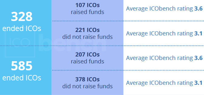ICO 2019.png