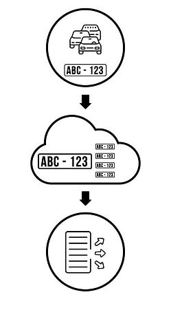 cloud-anpr-process-.jpg