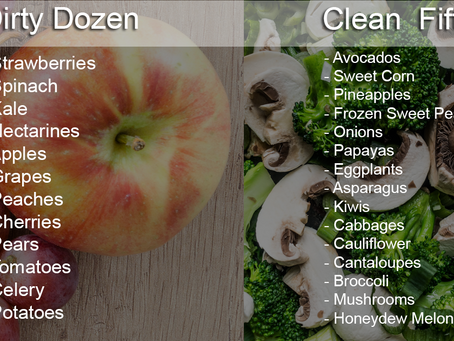 Beyond The Dirty Dozen and Clean 15 – Food for Thought