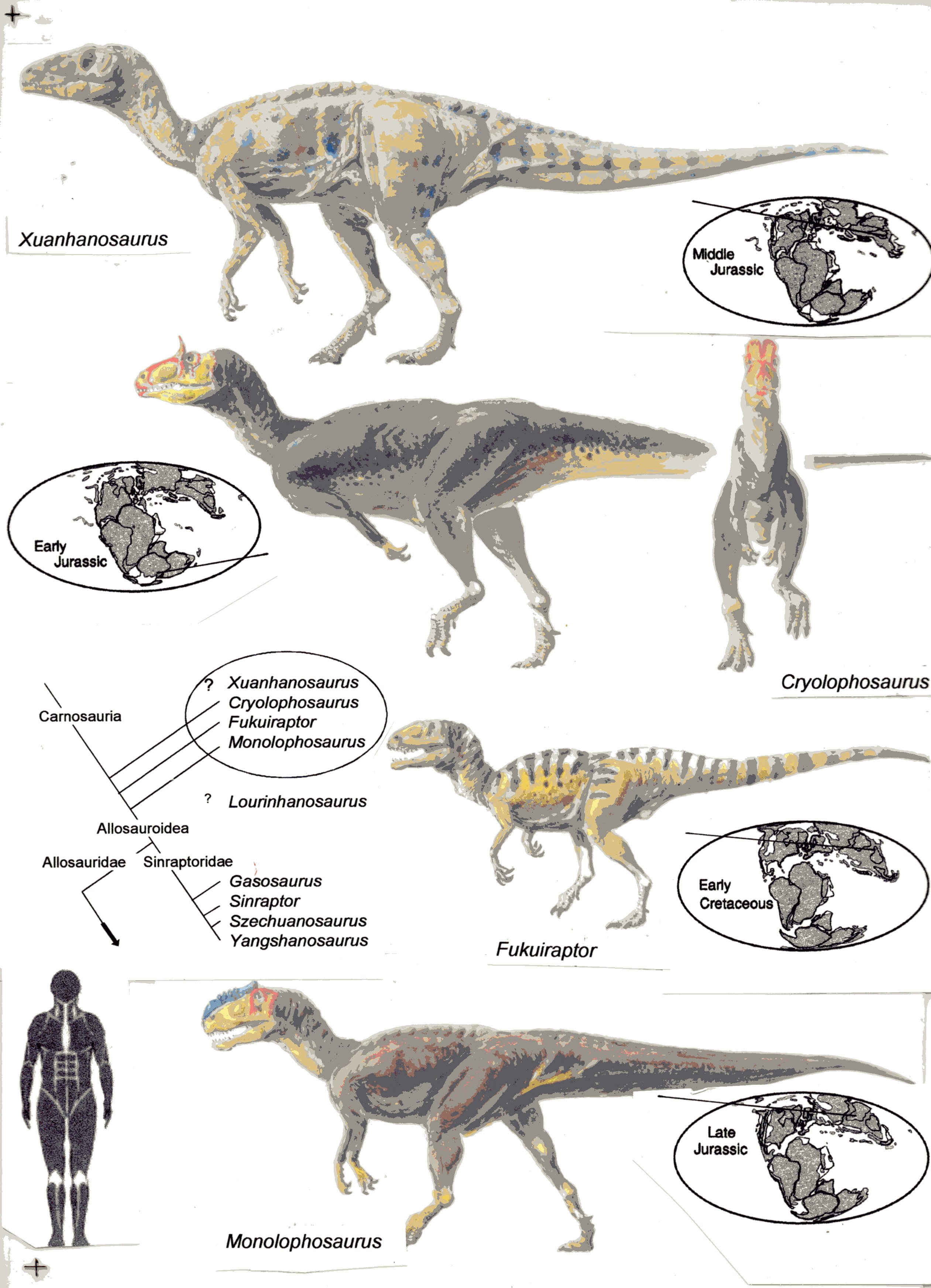 Carnosaurs142