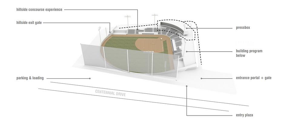 New Cal Softball Facility DIagram
