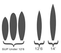 board-sizes.jpg