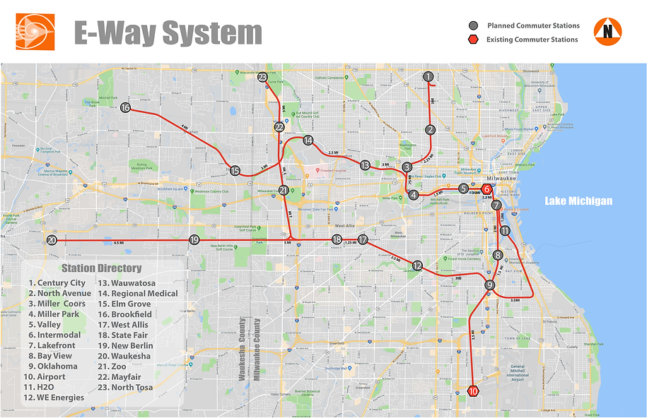 E-Way System.png