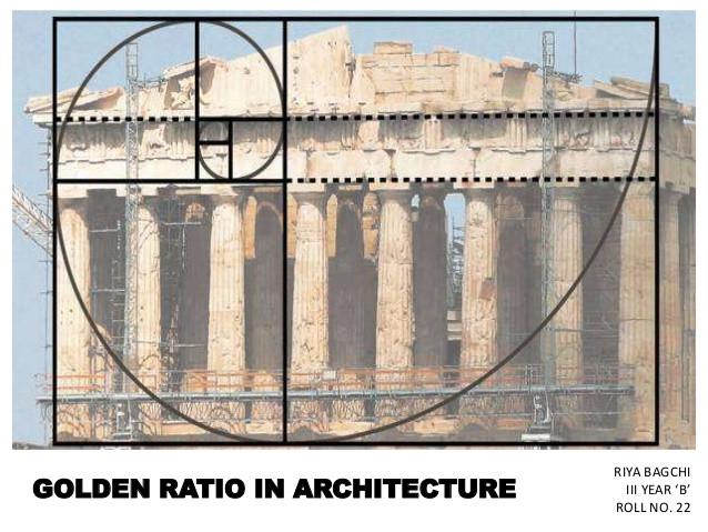 golden ratio design scarborough