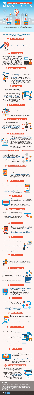 social media marketing tips Scarborough Ontario