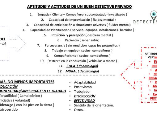 APTITUDES y ACTITUDES de un buen DETECTIVE PRIVADO