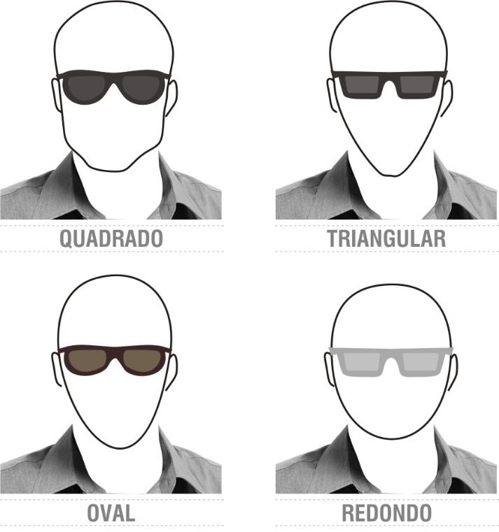 54d7fa190 Para os Homens: Escolha os óculos ideais para você. | Edna Ótica | Sua  confiança nosso maior diamante