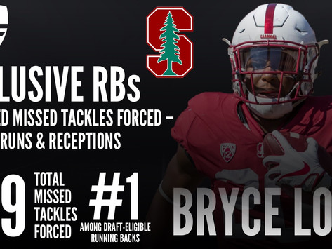 Ranking the 2018 NFL Draft RBs by missed tackles forced