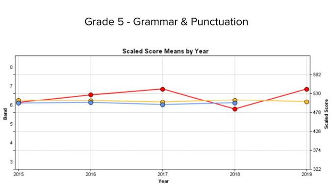 Grammar & Punctuation.jpg