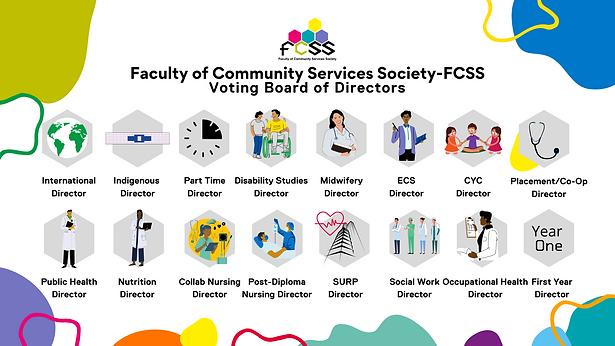 FCSS Board of Directors-RGB.png