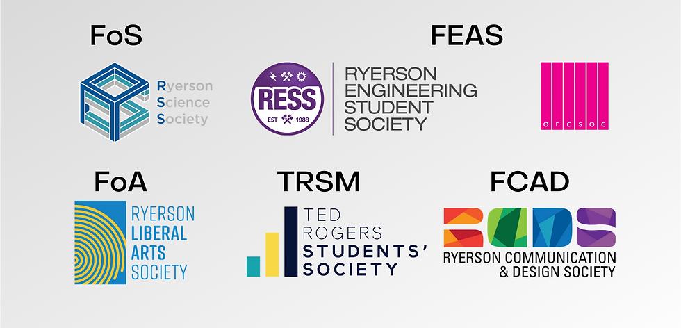 Ryerson Societies with Sustainable Fundi