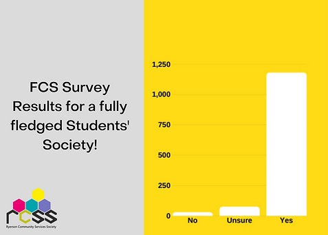Survey Results FCS.png