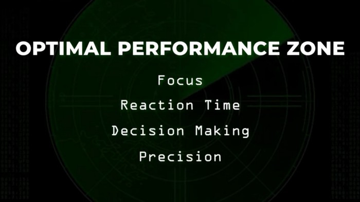 The optimal performance zone combines focus, reaction time, decision making, and precision