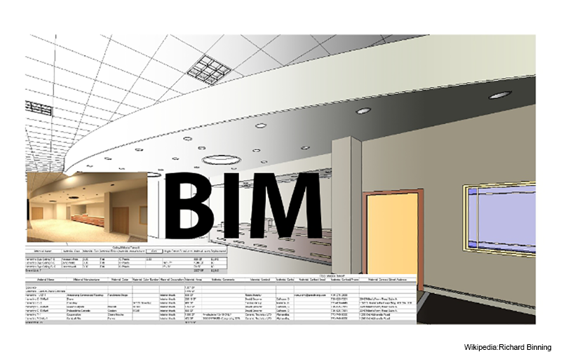 bim implementation