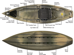 Frontier-Model_Camo_Pinnacle_top-and-hull_835x6291