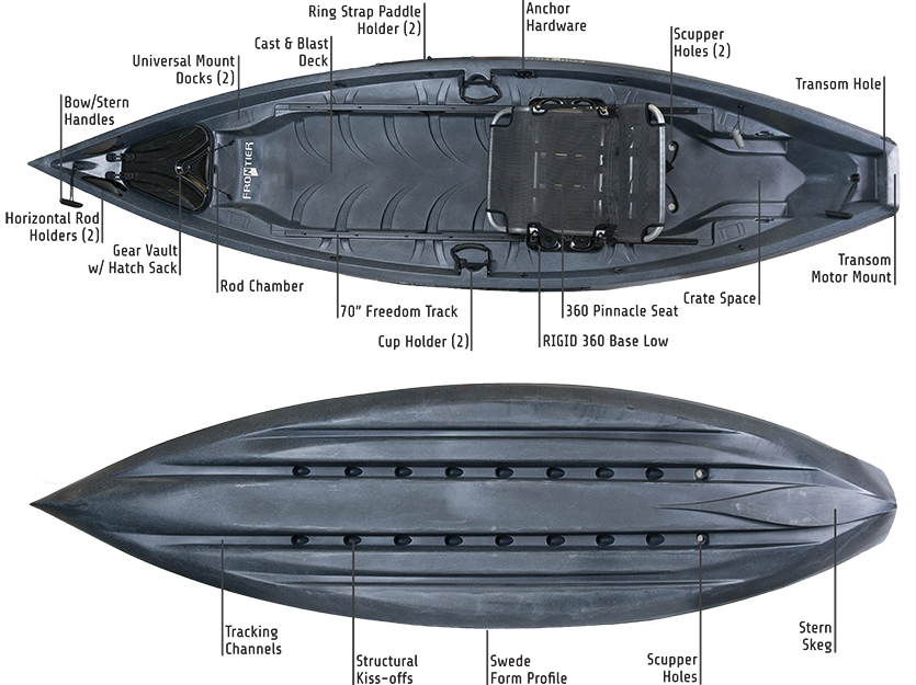Frontier-Model_Storm_Pinnacle_top-and-hull_8351