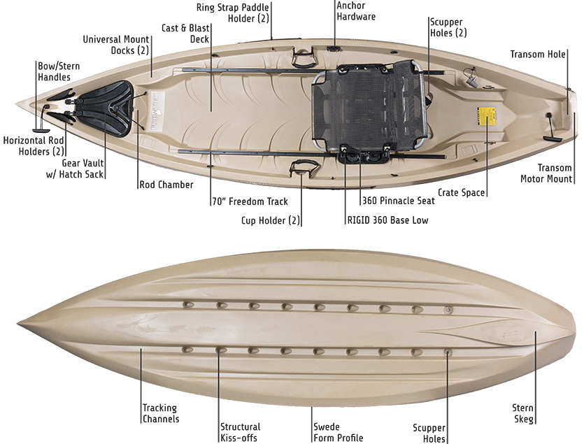 Frontier-Model_Shell_Pinnacle_top-and-hull_8351