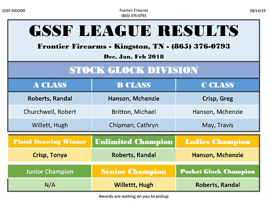 1ST QTR 20 Frontier Firearms GSSF MATCH WINNERS