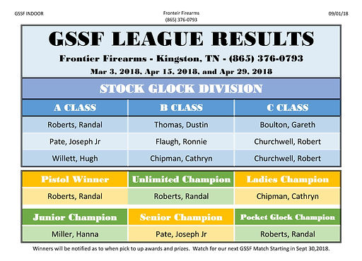 Frontier Outdoor GSSF MATCH WINNERS MAR-
