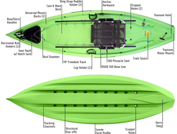 Frontier-Model_lime_Pinnacle_top-and-hull_8351