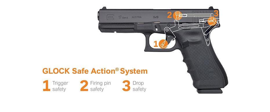 Glock safe-action-system