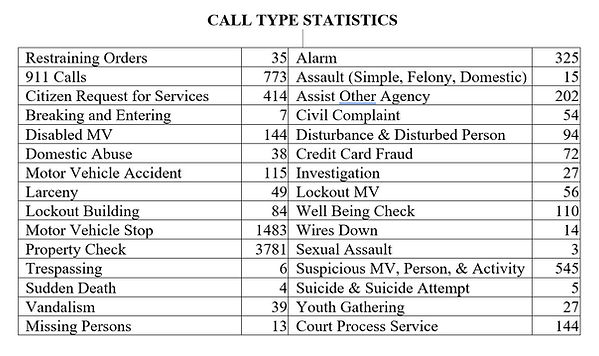 Call Types.jpg