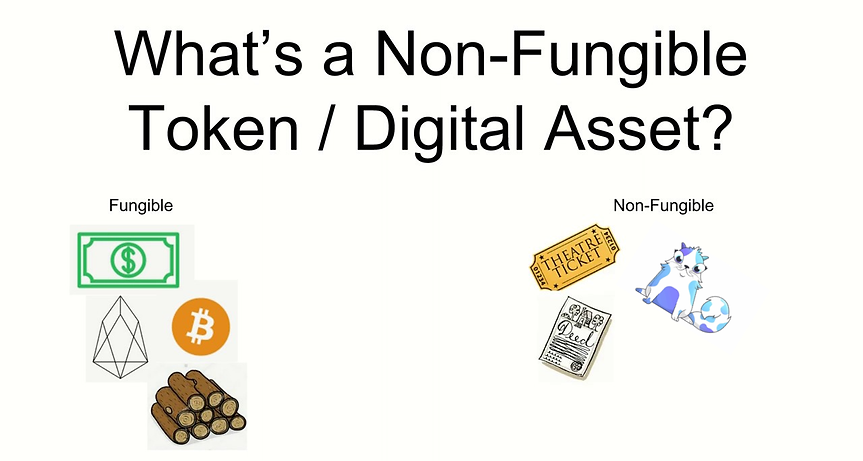What is an NFT.png