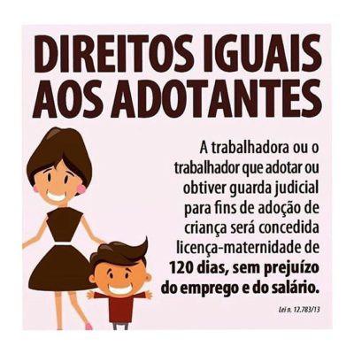 Fonte: Diálogos da adoção