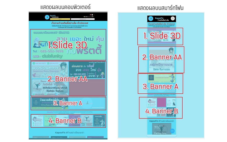 รูปการแสดงผล โฆษณาบนเว็บKapooFin