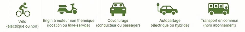 Image moyens de transport concernés