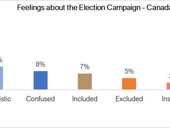 Post Election Study