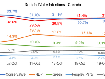 Canadians will choose a Minority Government
