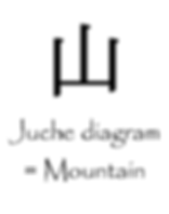 juche diagram.png