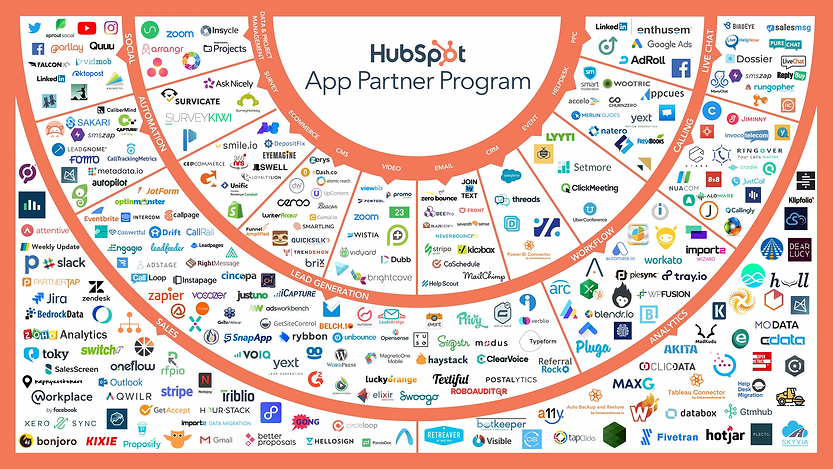 HubspotConnectionGraph_revised-01 (3).we