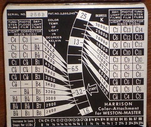 Harrison, Color Temperature, Attachment, Weston Master, Calculator panel