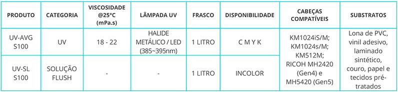 tabela-diferenciais-tintas-ultravioleta-