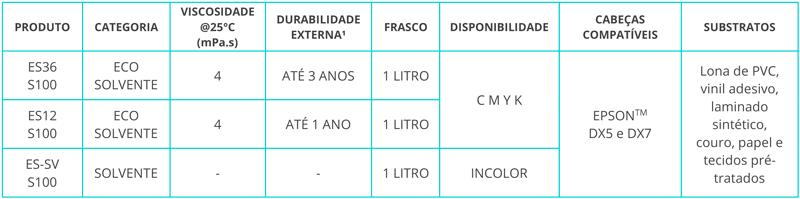 tabela-diferenciais-tintas-eco-solvente-