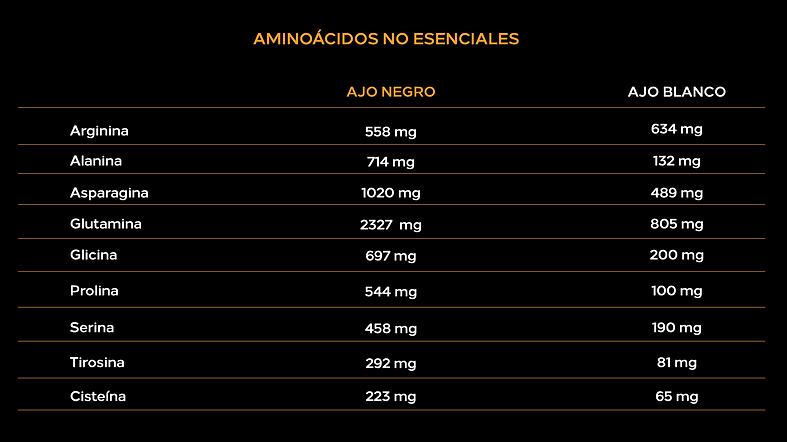 aminoacidos 2.png
