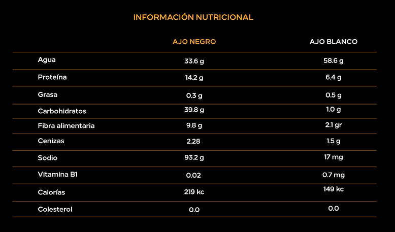 informacion nutricional.png