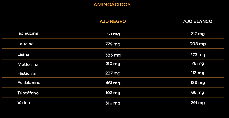 aminoacidos.png