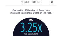 Uber drivers are exploiting the system to trigger higher-priced fares
