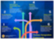 ETI framework infographic Aug 2018_edite