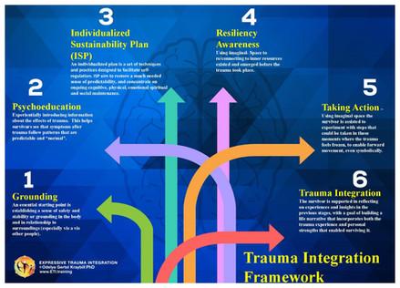 ETI Framework